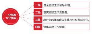 如何保证《意见》的贯彻落实?-重庆医科大学附属第二医院校报电子版