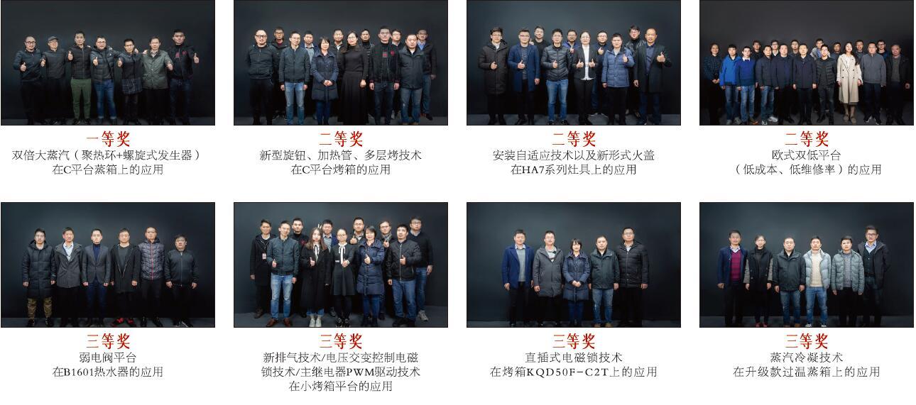 方太集团2019年度产品技术重大创新奖