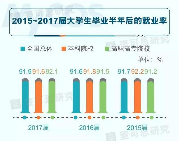 安徽省高校毕业生基层成长计划实施方案出台