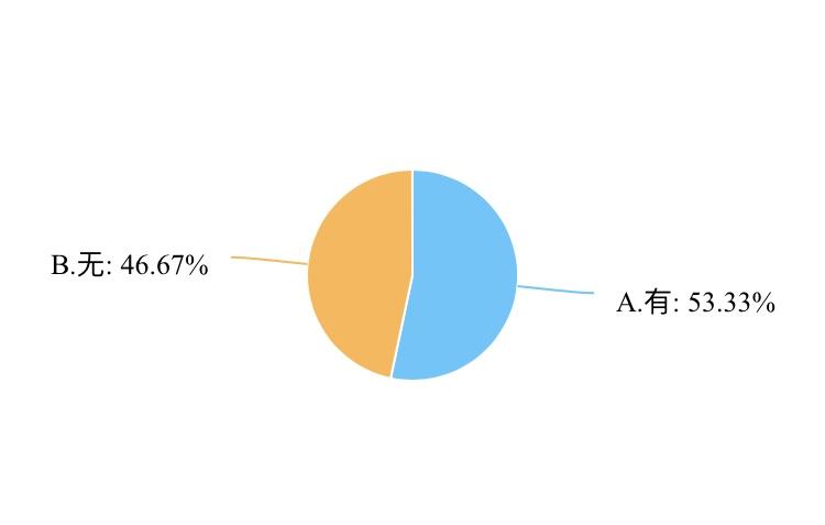 创新大学网络贷款调查-广东创新科技职业学院校报电子版